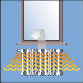 Bassa percentuale di turbinio della polvere.Alta percentuale di calore piacevole